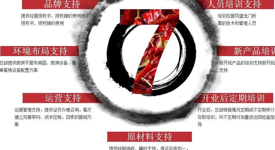 凤望龙门火锅加盟电话_凤望龙门川味老火锅加盟条件费用_7