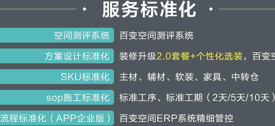 百变空间装修加盟电话加盟条件_百变空间装修加盟排行榜_6