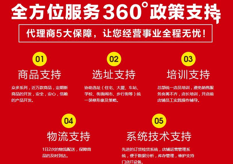零元购铭品超市加盟电话_零元购铭品超市加盟条件费用_5