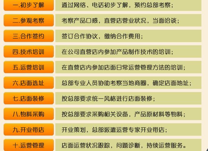 老陈家豆腐脑加盟流程_1