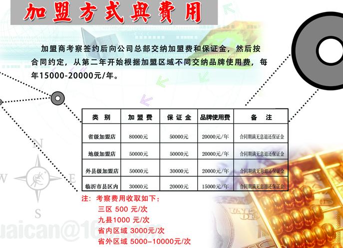 宁宇盒饭加盟电话_宁宇盒饭加盟条件费用_7