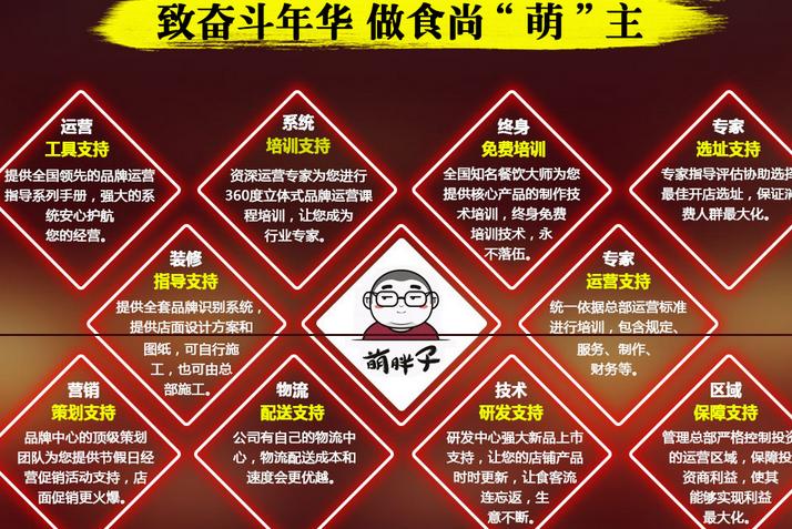萌胖子肉蟹煲加盟条件_萌胖子肉蟹煲品牌加盟店_5