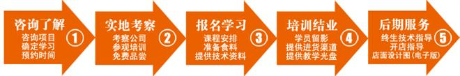 湘源地餐饮培训加盟流程_1