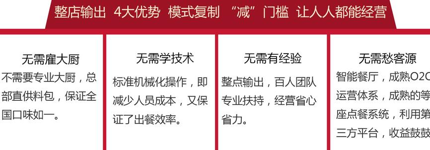 魚鲜人家鱼火锅店加盟条件_魚鲜人家鱼火锅品牌加盟店_5