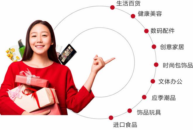 众客优品时尚百货加盟连锁,众客优品时尚百货多少钱_8