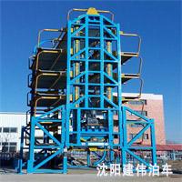 垂直循环类车库、机械式立体车库、立体停车场、立体车库