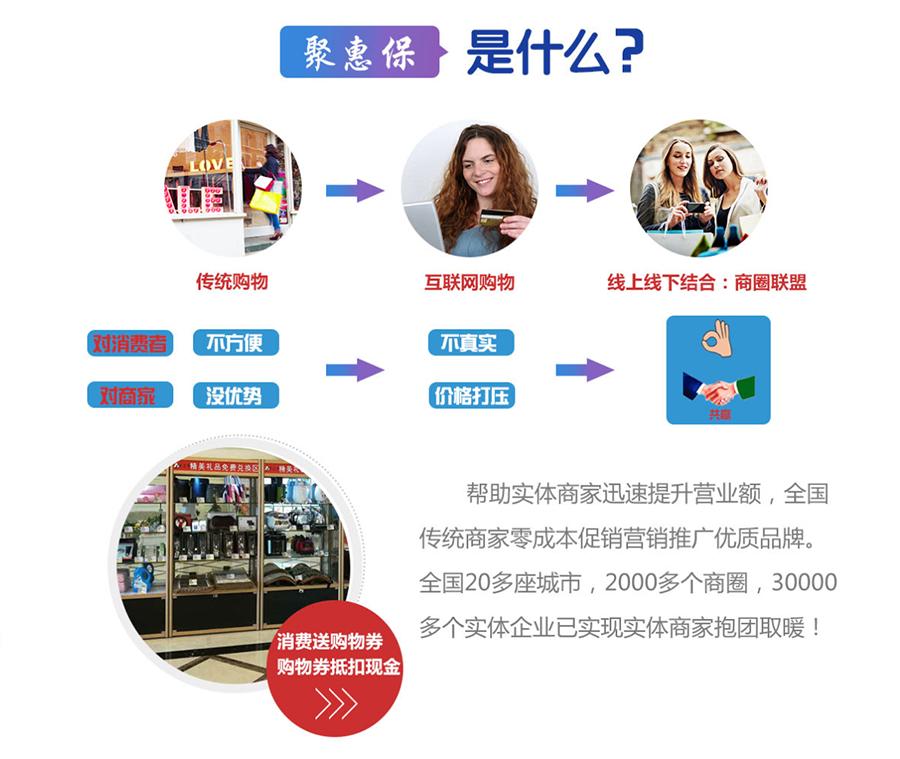 聚惠保商圈联盟好项目全国各省市县招商加盟火爆来袭_3