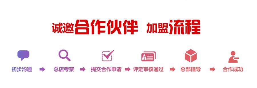 聚惠保商圈联盟好项目全国各省市县招商加盟火爆来袭_11