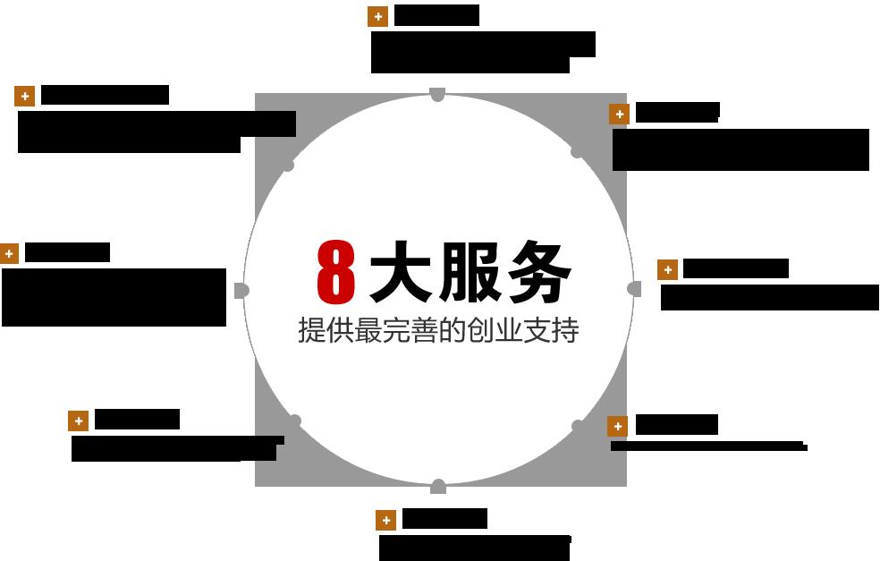 小面侠特色面馆加盟_5