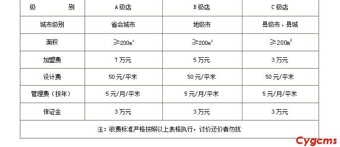 重庆渝岸花开老火锅加盟_6