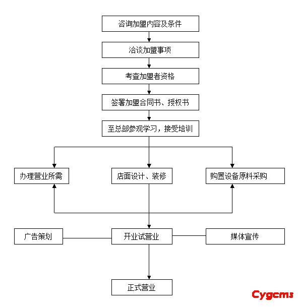 重庆渝岸花开老火锅加盟_7