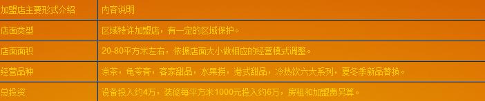芝九草堂甜品加盟条件_1