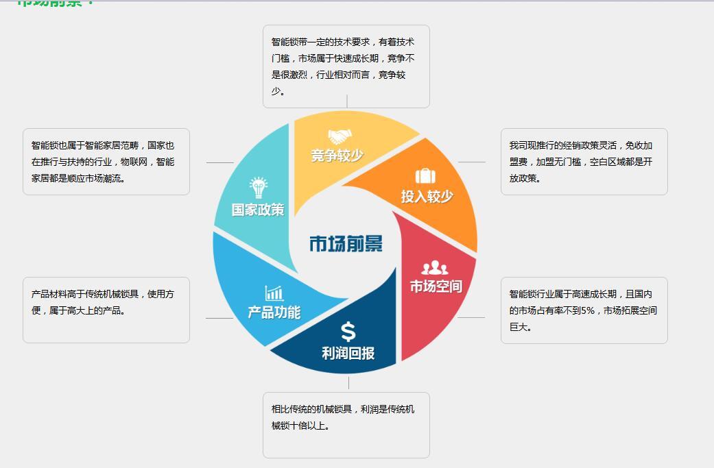 指纹锁代理、加盟、深圳智能锁厂家供应商。_1