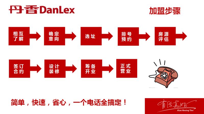 丹香烘焙蛋糕加盟流程_1