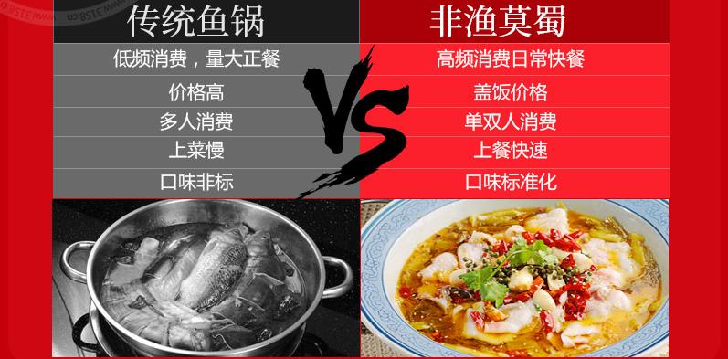 非渔莫蜀藤椒鱼饭加盟_3