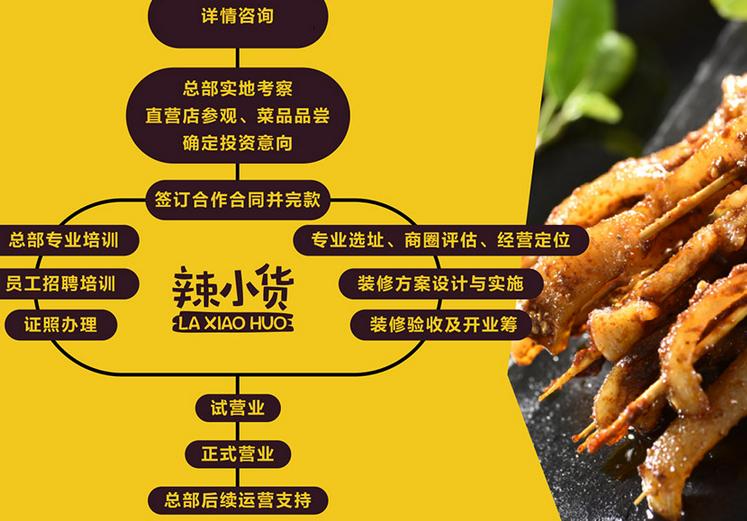 辣小货烤鸭肠加盟_5