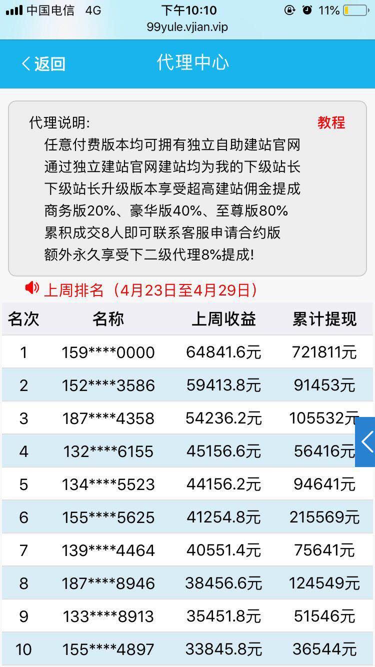 vip影视自助建站代理加盟千元项目_4