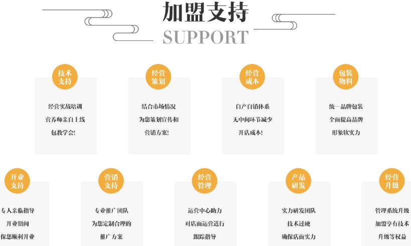 田坤道生态食品之家加盟_5