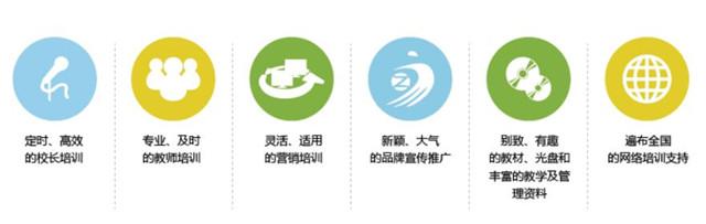 聚智堂教育加盟_聚智堂教育加盟费用_聚智堂教育加盟条件_4