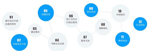 华语作文加盟_华语作文加盟费多少_华语作文加盟条件_6