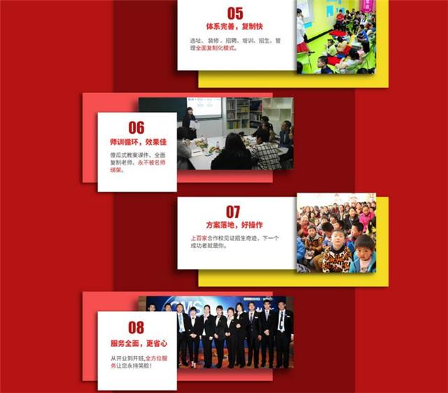 华语作文加盟_华语作文加盟费多少_华语作文加盟条件_4
