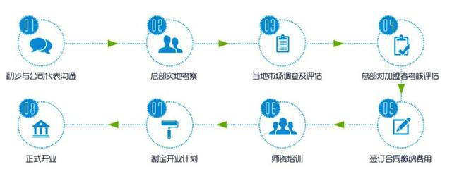 忆学优大语文加盟_忆学优大语文加盟支持_忆学优大语文加盟条件_4