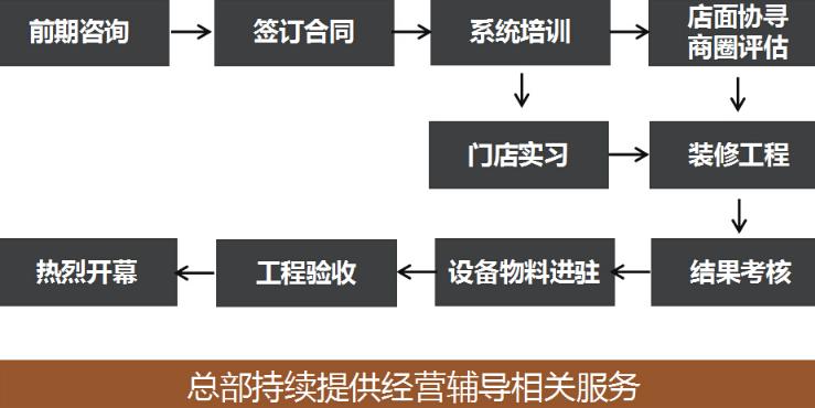 稻谷满仓瓦锅饭加盟_5