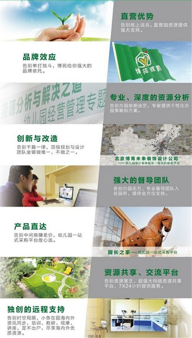 北京博苑幼儿园加盟_北京博苑幼儿园加盟支持_北京博苑幼儿园加盟流程_4