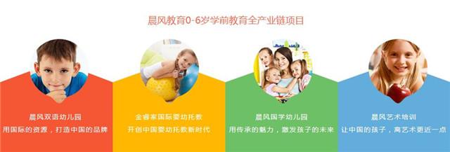 晨风幼儿园加盟_晨风幼儿园加盟费多少_晨风幼儿园加盟条件_1