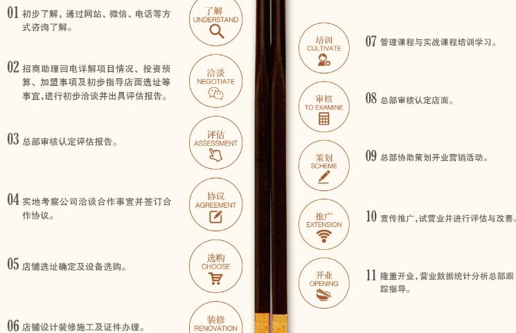 孙大力麻辣烫加盟流程_1