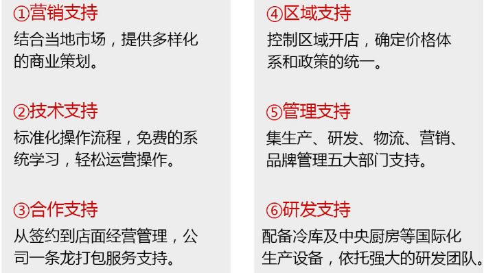 古城张记陕西臊子面加盟支持_1