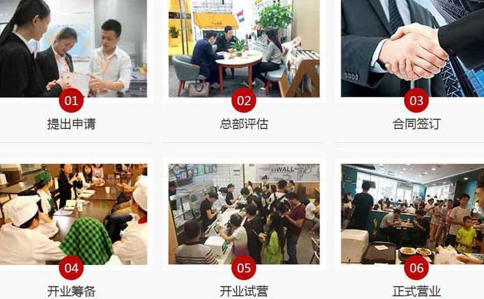 古城张记陕西臊子面加盟流程_1