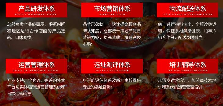 探虾记小龙虾加盟_3