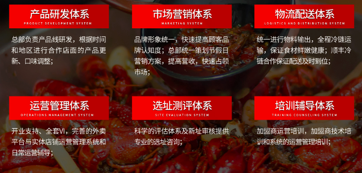 探虾记小龙虾加盟支持_1
