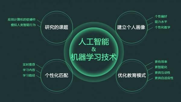 松鼠AI教育加盟_松鼠AI教育加盟怎么样_松鼠AI教育加盟电话_2