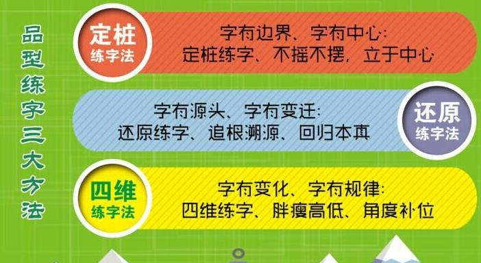 品型练字教育培训加盟_4