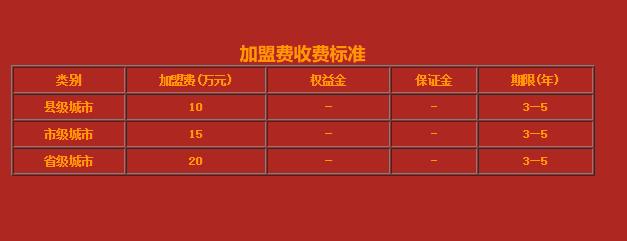 忘情水鱼头火锅加盟_5