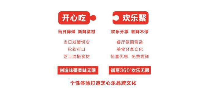 餐饮品牌文化如果彰显?杭州餐饮设计公司案例分享_4