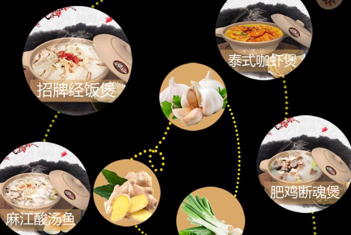 古煲记砂锅加盟_2