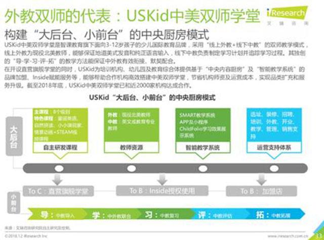 "K12双师课堂模式爆发""年轻选手""锐意进取_1"