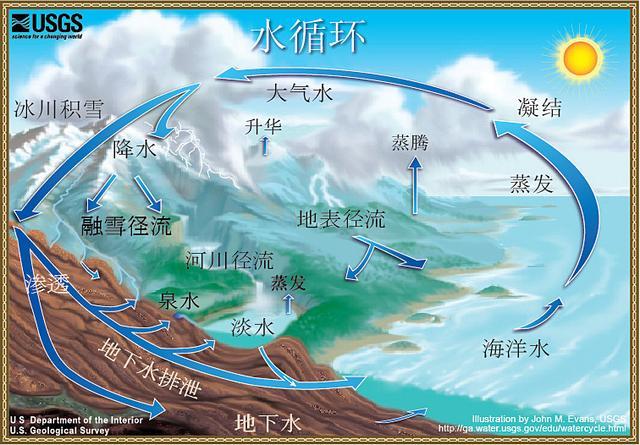 我国地下水污染现状、来源及特点探究(图)_1