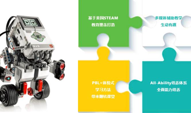 兒童機器人教育