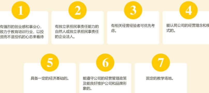 艺珈乐艺术教育加盟条件_1