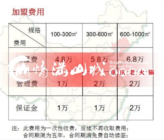 2019年重庆九宫格火锅加盟哪个好?多方比较靠谱的还是这家!_3