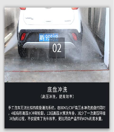 欧品国际自动洗车机_3