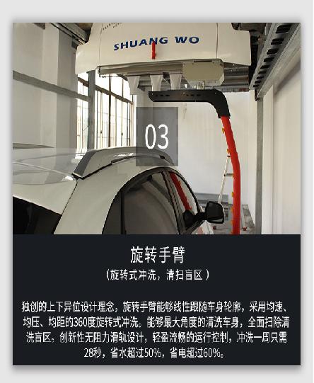 欧品国际自动洗车机_4