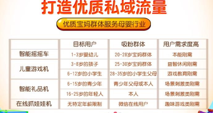 中捷乐淘新零售投资分析_1