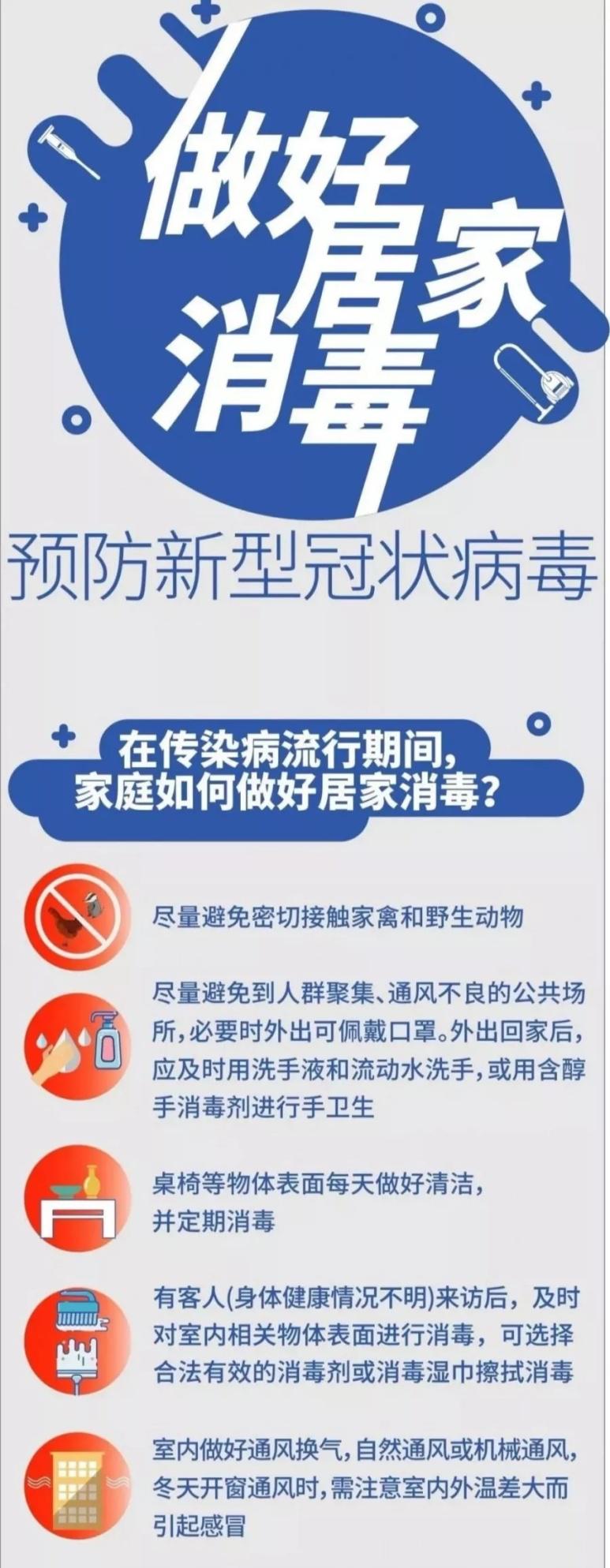 居家除菌消毒——预防新冠病毒的关键!(图)_3