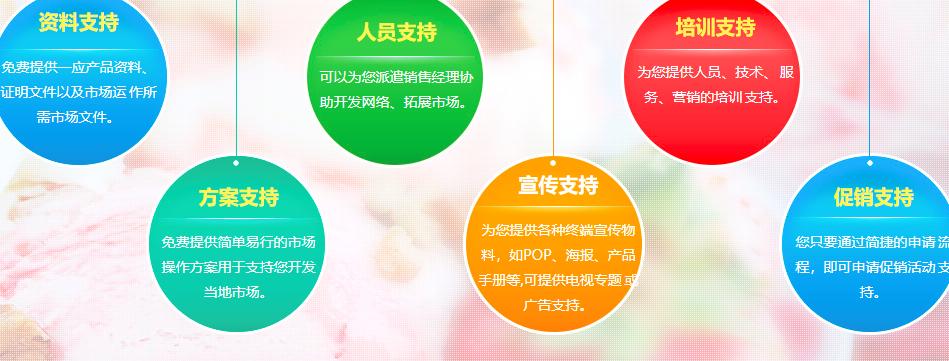 蓬莱阁冰淇淋投资分析_1